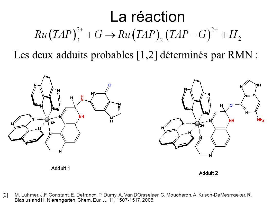 La réaction Les deux adduits probables [1,2] déterminés par RMN :